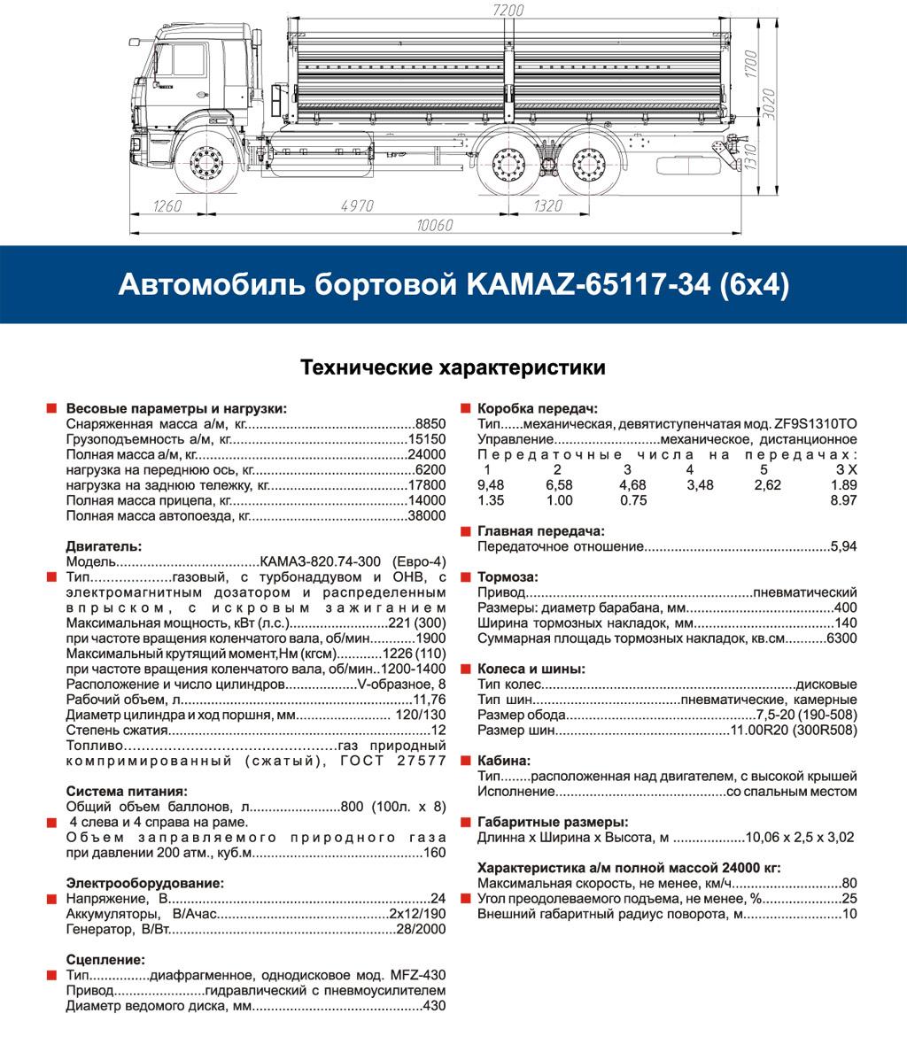 сколько весит камаз бортовой 5320 (Кировский район) снт